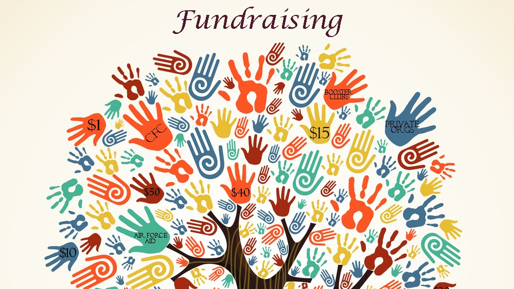 fundraising ideas from fundraising sites